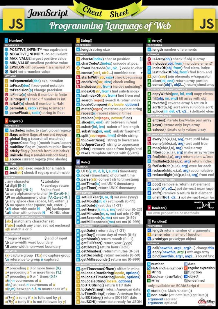 JavaScript Cheat-Sheets